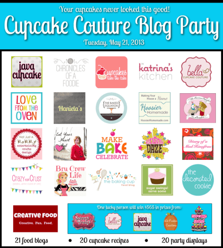Cupcake Couture Blog Party! 20 blogs, 20 cupcakes 20 party displays!