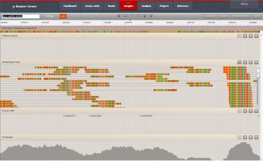 KT GenomeCloud g-Analysis