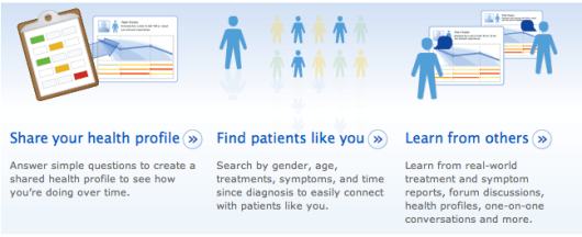 Ways You Can Share, Find and Learn at PatientsLikeMe