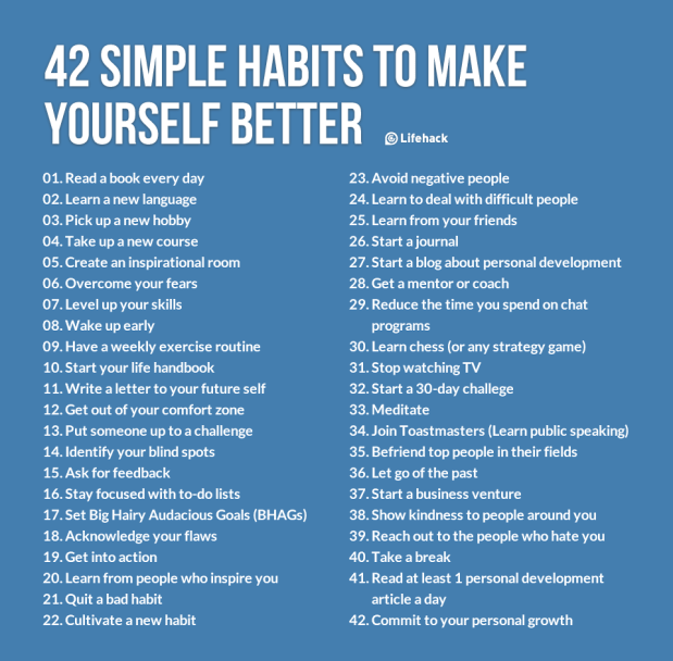 42-Simple-Habits-to-Make-Yourself-Better