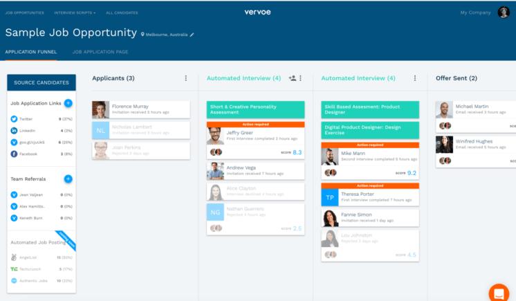 Vervoe-hiring-platform-746x435