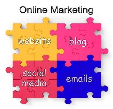 Kozzi-online-marketing-puzzle-shows-websites-and-blogs-367 X 353