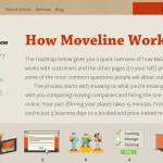 moveline move for cheap