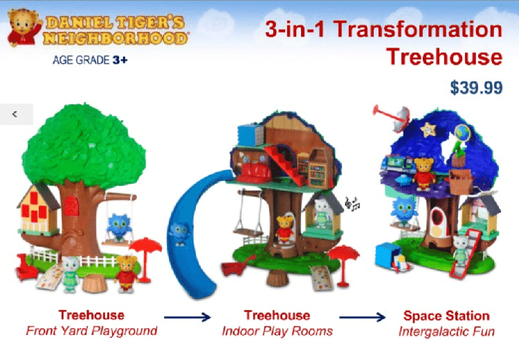 http://i2.wp.com/jennsblahblahblog.com/wp-content/uploads/Daniel-Tigers-Neighborhood-treehouse-toy.png