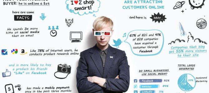 Digital Marketing Quick and Easy Recipes