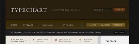 Typechart helps you choose your blog font