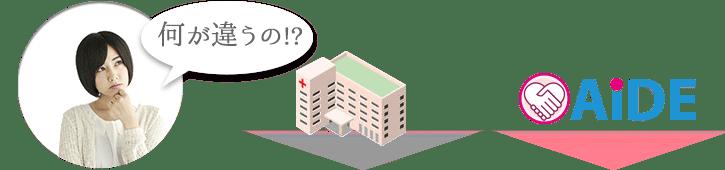 交通事故治療における病院と整骨院の違い