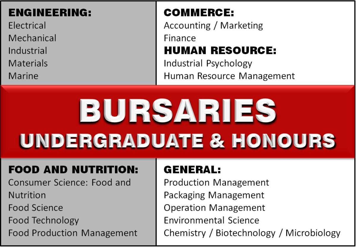 BURSARIES FOR UNDERGRADUATE & HONOURS