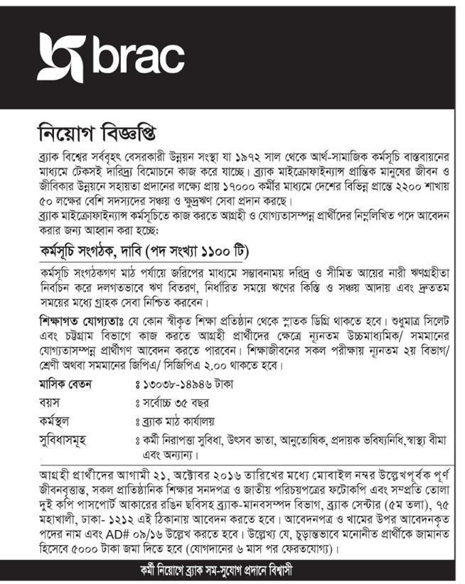 BRAC 1100 Posts Job Circular 2016