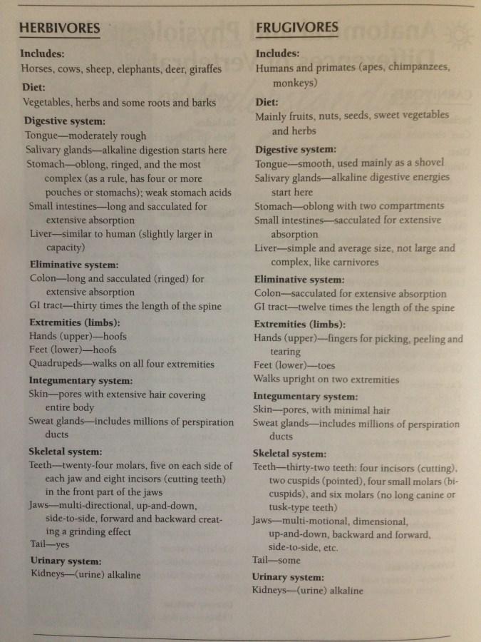 herbivores vs frugivores