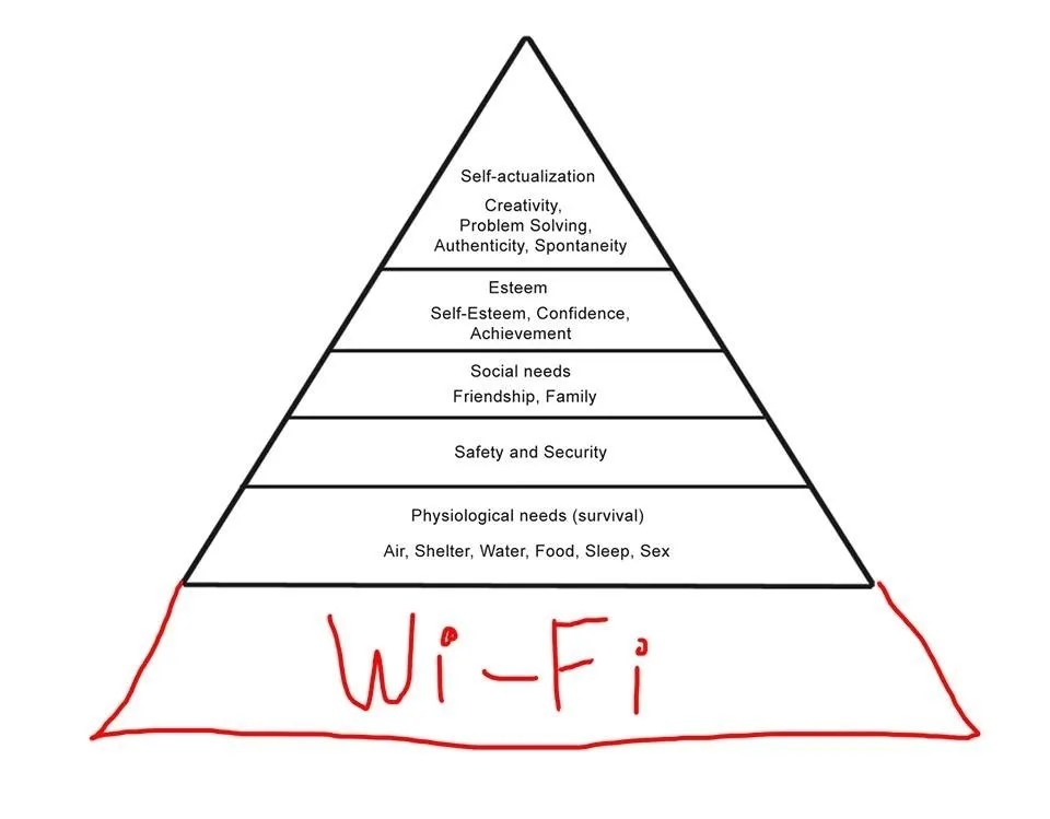 Maslow's hierarchy of needs  - 70 years on