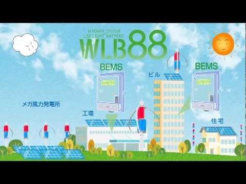 WLB88 [リニア型小型風力発電 + 太陽光発電 + LED照明 + 蓄電池] #太陽光発電 #エコ #followme