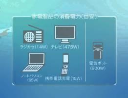 住宅用太陽光発電システムHITシリーズ 停電時・災害時に非常用電源として使える   Panasonic #太陽光発電 #エコ #followme