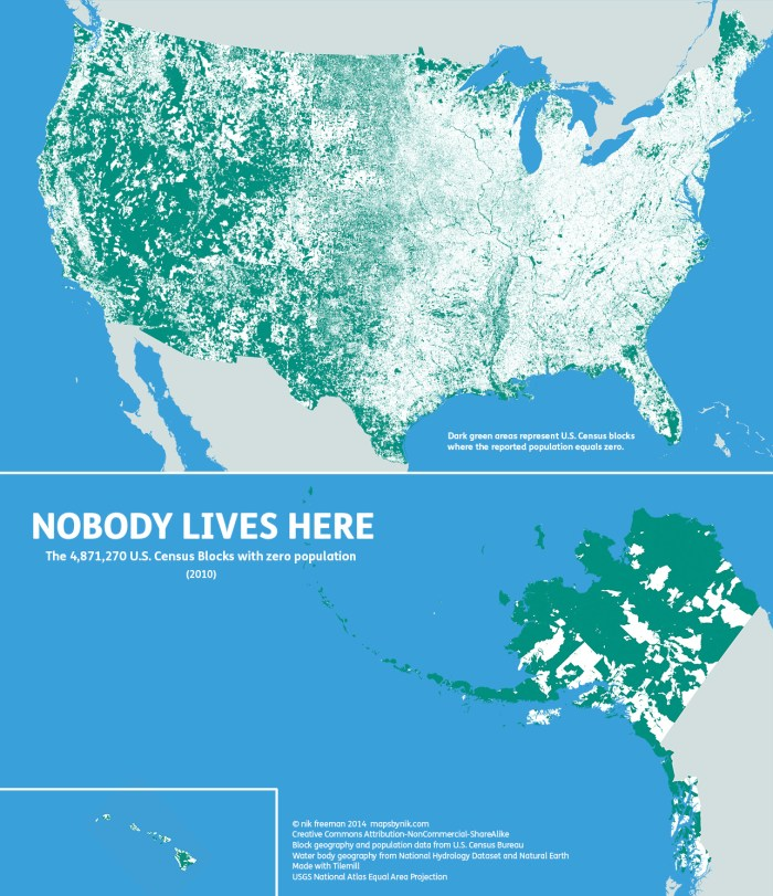 Nobody lives there