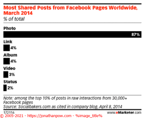 pr-photography-socialbaker-stats