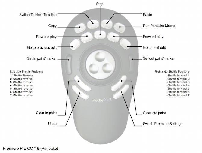 printing Shuttle Pro v2 settings