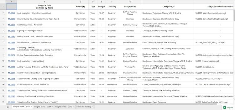 Mixing Light tutorial database