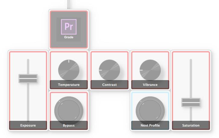 Premiere Pro Profiles for Palette Gear