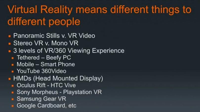 Understanding VR video