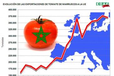 Un agricultor de Níjar pide en Bruselas anular el acuerdo con Marruecos