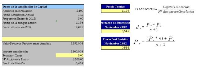 Ecuación de Canje Ampliación Capital Banco Popular