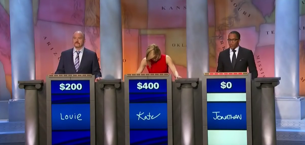 "On ""Jeopardy,"" comedian Louis CK, left, won by a landslide against the Washington Post's Jonathan Capehart and CNN's Kate Bolduan. See item below. (Credit: screen shot)"