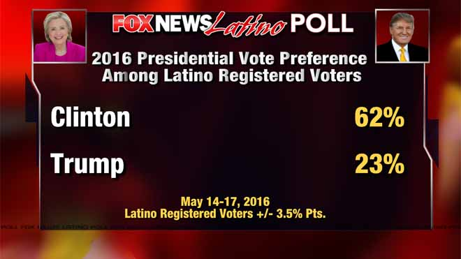 (Credit: Fox News Latino)
