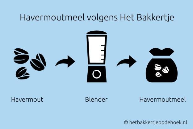 Foto: Graphic for Het Bakkertje op de Hoek