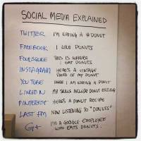 Social Media Explained... Through Donuts?