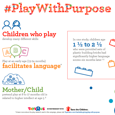#PlayWithPurpose2
