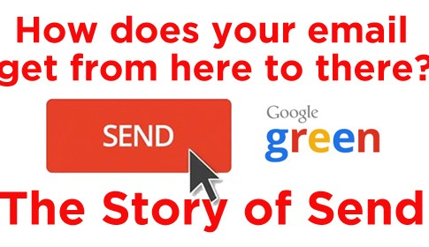 Story of Send Featured