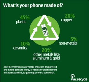 nokia_we_recycle_phone_materials_list