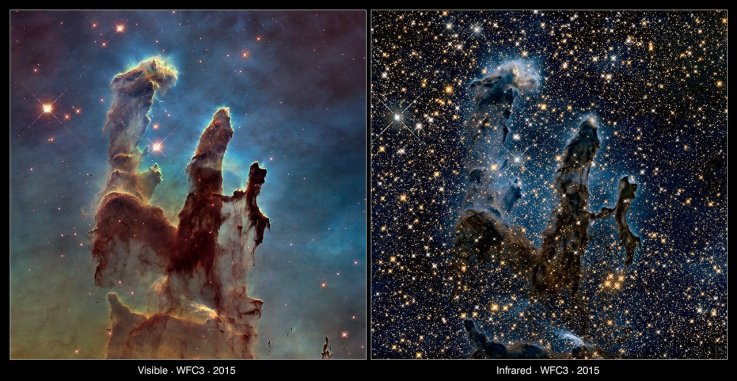 This image compares two new views of the Eagle Nebula's Pillars of Creation captured by Hubble. On the left the pillars are seen in visible light, capturing the multi-coloured glow of gas clouds, wispy tendrils of dark cosmic dust, and the rust-coloured elephants' trunks of the nebula's famous pillars. The right image is taken in infrared light, which penetrates much of the obscuring dust and gas and unveils a more unfamiliar view of the pillars.
