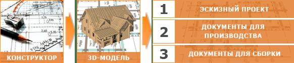 К3-Коттедж. Схема работы в программе К3-Коттедж