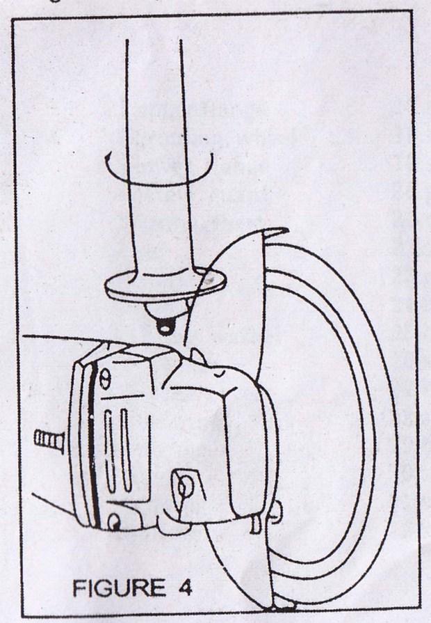 Angle grinder Figure 4