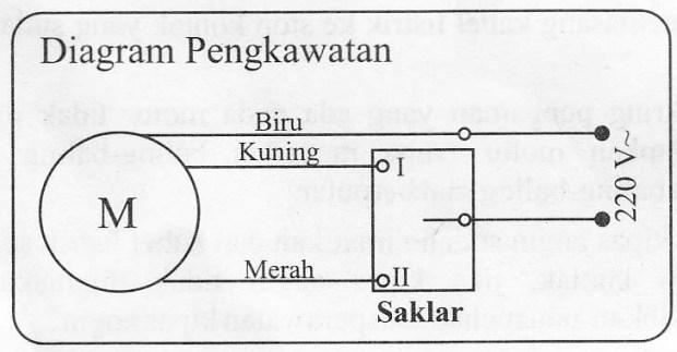 Diagram pengkawatan