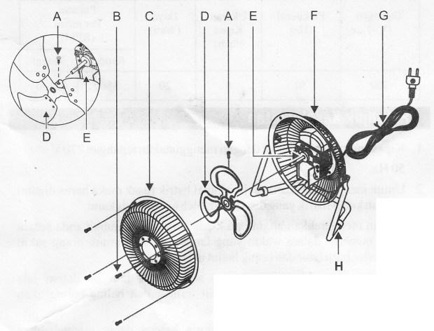 Nama-nama bagian kipas angin Sekai HFN 650