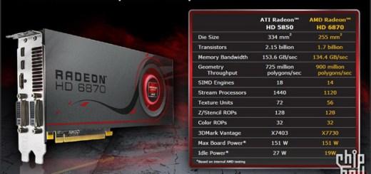 AMD Radeon 6870 specs