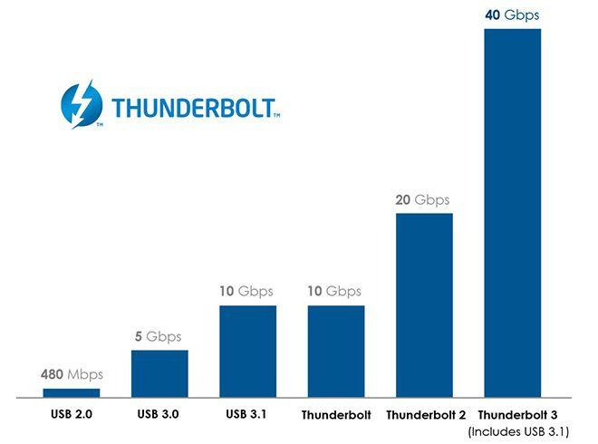thunder-c.0