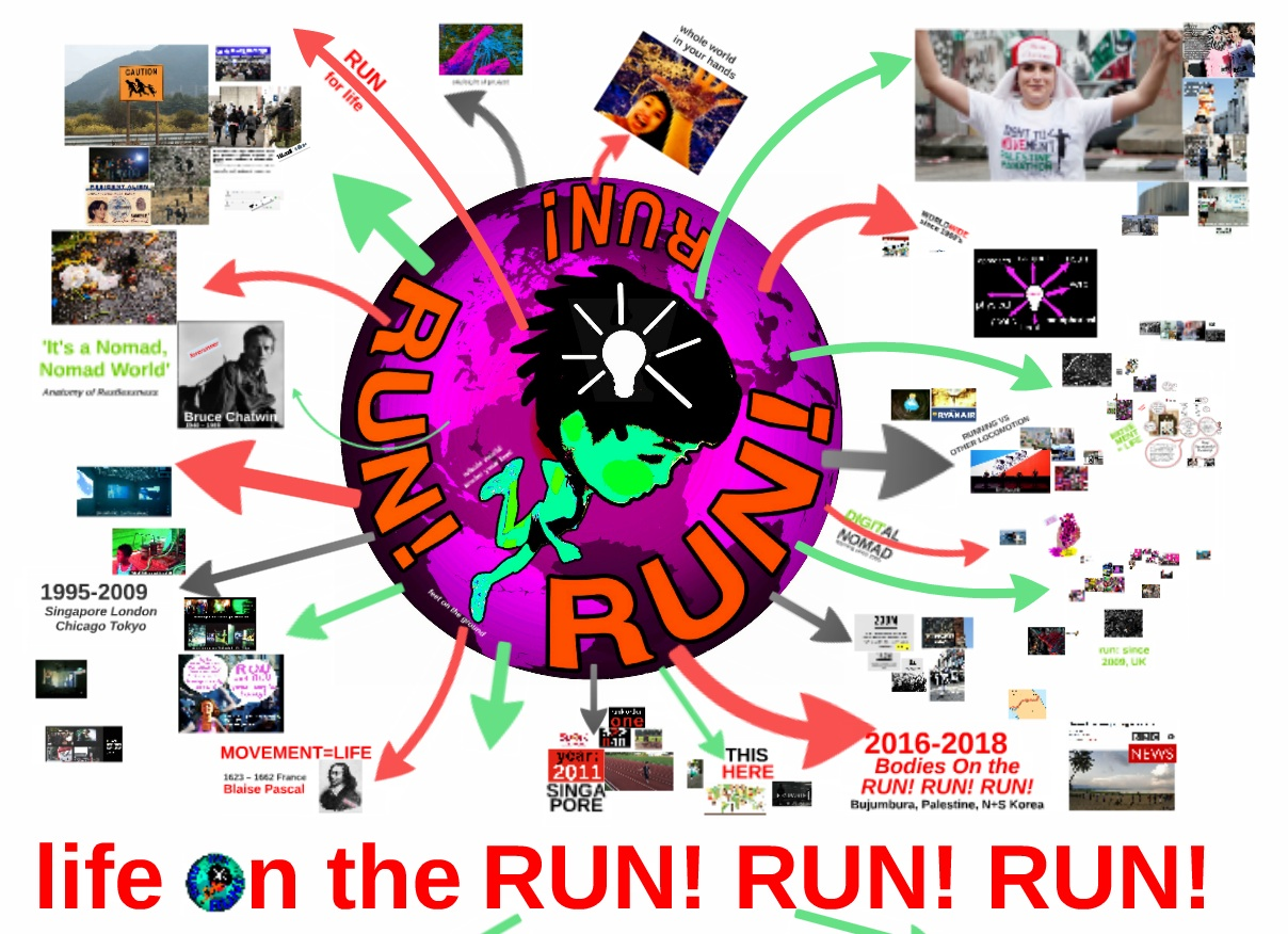 Prezi screen capture of Life on the RUN! RUN! RUN!