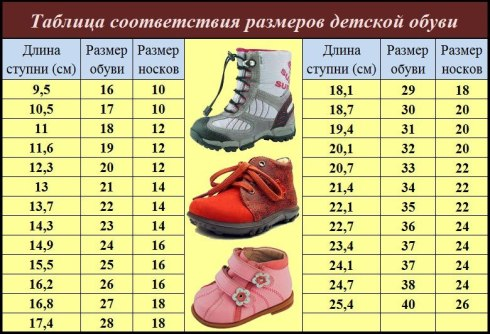 Как правильно выбрать обувь без примерки?