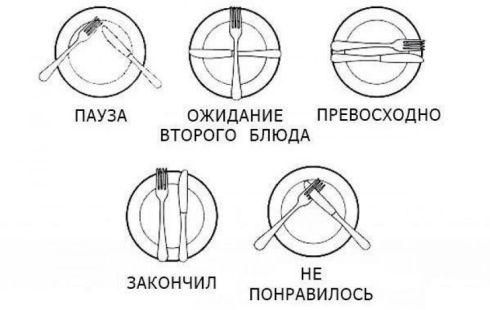 Как пользоваться ножом и вилкой?