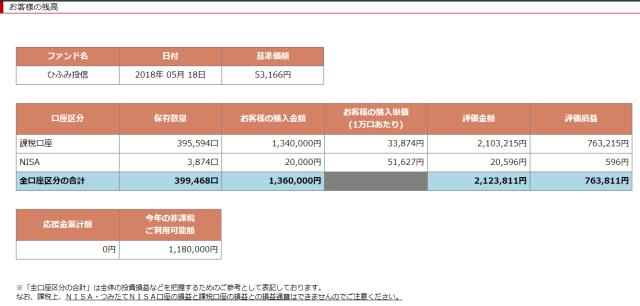 ひふみ H30519