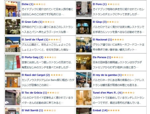 http://i2.wp.com/kamimura.com/wp-content/uploads/2015/08/osusumesya.jpg?resize=620%2C470