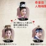 奇皇后 人物相関図
