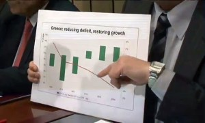 Greece: reducing deficit, restoring growth