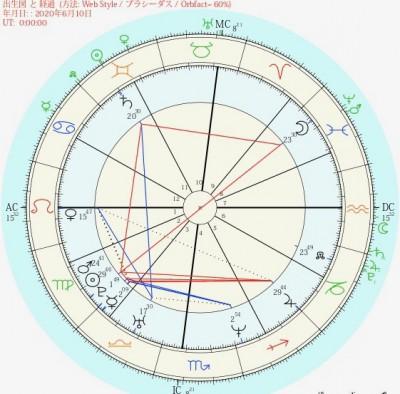 astro_24gw__2020610.37917.13497