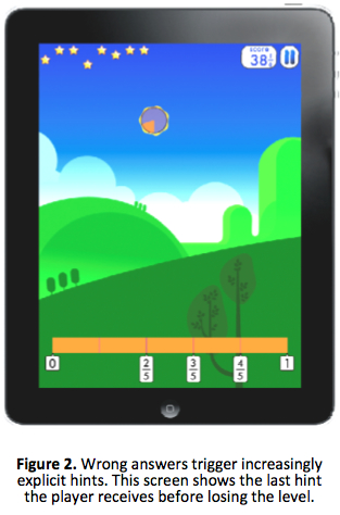 Motion Math Fractions App Works!