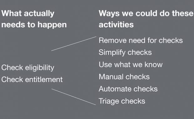 Ways we can support activities, like removing the need for checks or using what we already know