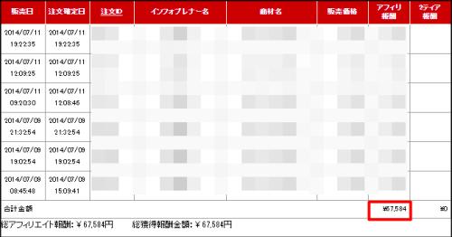 2015 01 13 233053 500x262 インフォトップ単体での売り上げが100万円を超えました!